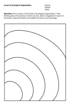 Image Result For Ecology Levels Of Organization Worksheet With