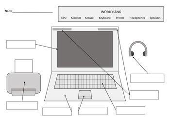 Parts Of A Computer Worksheets Including Laptop Diagram Computer Lessons Computer Basic Computer Basics