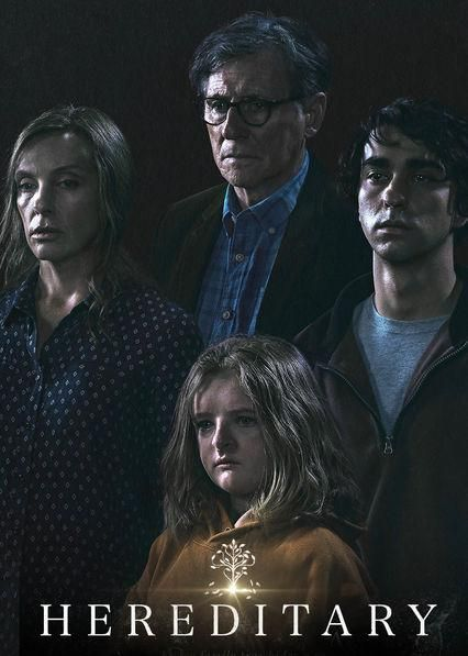 Macabre...ish Horror Review: Hereditary