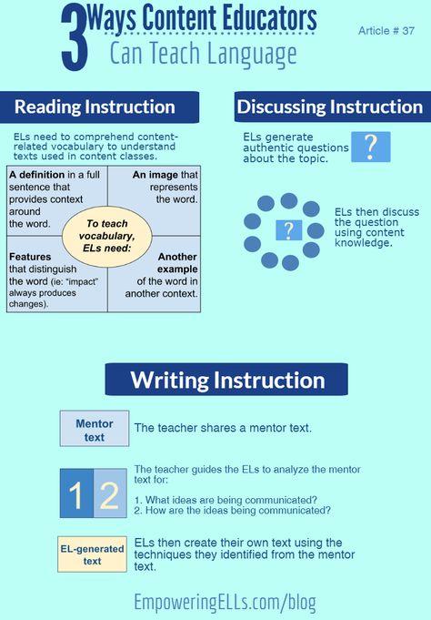 ELL strategies content teachers
