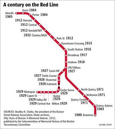 Mbta Red Line S 100th Anniversary Harvard Square Boston Strong