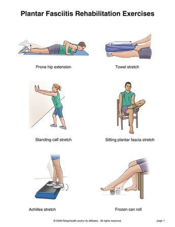 49+ What exercise can i do with plantar fasciitis inspirations
