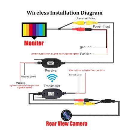 Tft Color Monitor Backup Camera Wiring Diagram Backup Camera Monitor Camera