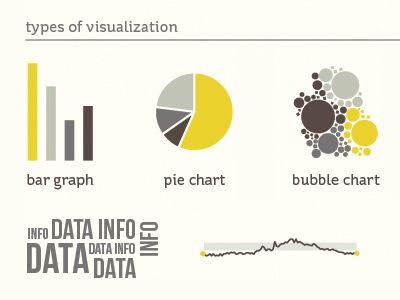 Enjoyment vs Experience Infographics Pinterest Infographics - bubble chart