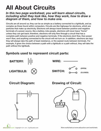 SCIENCE Circuit diagrams--sometimes shows up on WIDA ACCESS test for ...
