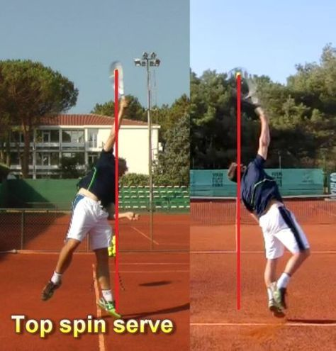 Tennis Serve Toss For Flat Top Spin And Slice Serves Tennis Serve Tennis Techniques Tennis