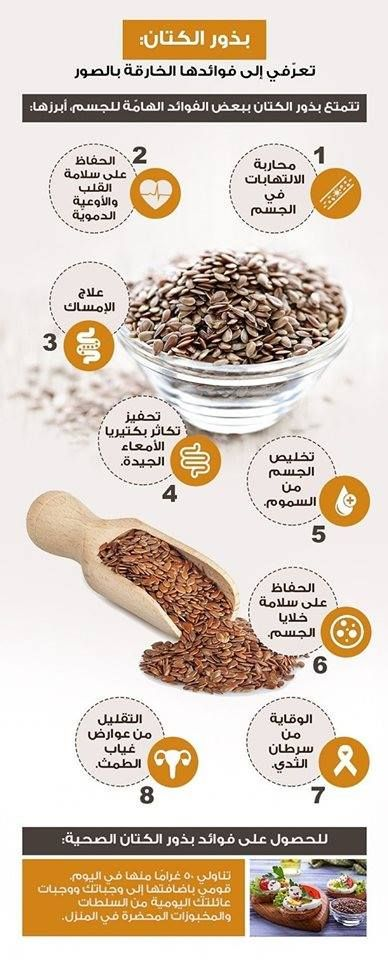 Pin By Aya Elshafie On الصحة والتغذية Health Facts Food Health Facts Fitness Health Food