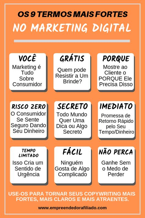 Os 9 Termos Mais Fortes do Marketing Digital
