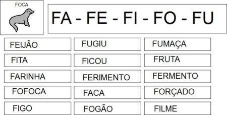 Syllabas With Fa Fe Fi Fo Fu For Literacy Classes In 2020