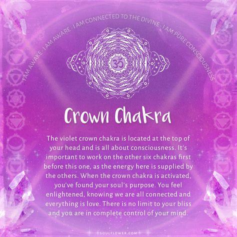 Chakra Chart - Crown Chakra