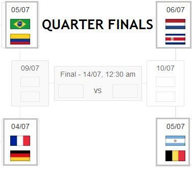 Quarter Final Fixtures Dates Teams Of 2014 Fifa World Cup Fifa World Cup World Cup Fifa
