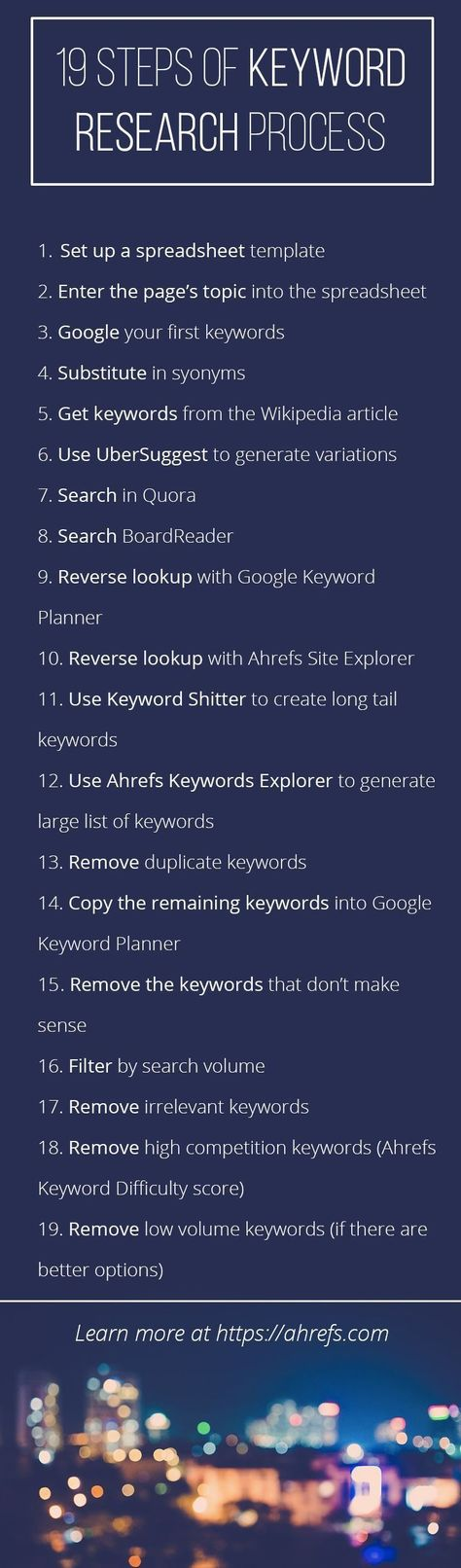 Keyword Research: The Beginner's Guide by Ahrefs   Seo marketing, Internet marketing, Digital marketing