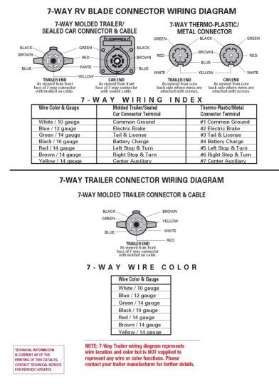 stock trailer wiring diagram need an f150 trailer towing wiring