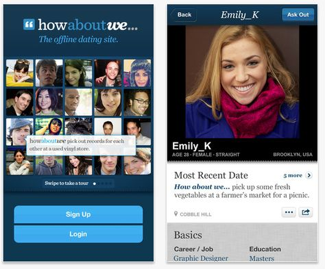Inspect http headers online dating