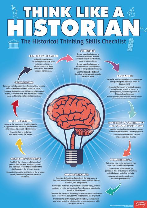 Think Like A Historian Poster With Images Social Studies