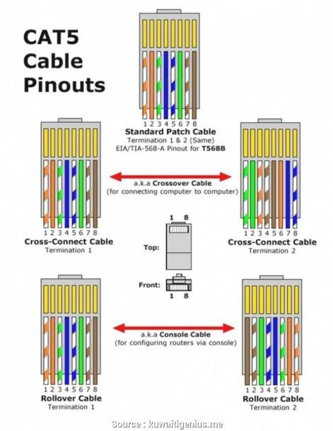 Ethernet Connector Wiring Diagram