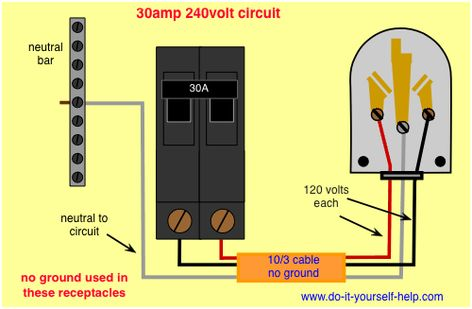 Wiring Diagram For A 30 Amp 240 Volt Circuit Breaker Electrical Wiring Electrical Wiring Outlets Home Electrical Wiring