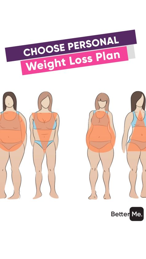Personal Body Type Plan to Make Your Body Slimmer at Home!!! Click to download the app on App Store now! #fatburn #burnfat #gym #athomeworkouts #exercises #exercise #exercisefitness #weightloss #health #fitness #loseweight #workout #mealplan