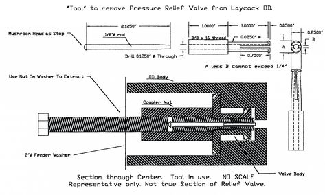 Elegant Wiring Diagram Sample for Ipad #diagrams #