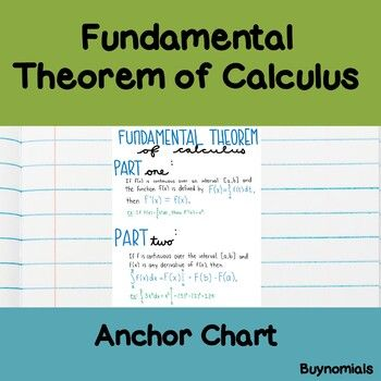 Fundamental Theorem Of Calculus Parts 1 And 2 Anchor Chart Poster Great For Using As A Notes Sheet Or Enlarging As A Poster Anchor Charts Calculus Theorems