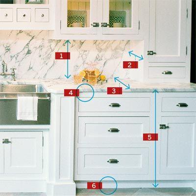 28 best Kitchen Plan images on Pinterest | Kitchen ideas, Kitchen ...