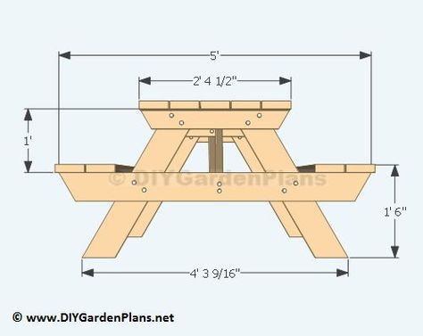 kids picnic table end profile - okay this is the plan, buy 6 cedar - fresh blueprint for building a bench