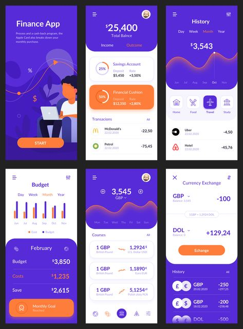 Finance Application for Sketch - uistore.design