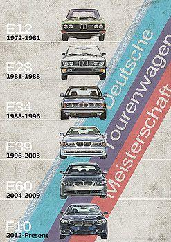 Bmw 5 Series Bmw M5 Generations Bmw M5 Timeline By Yurdaer