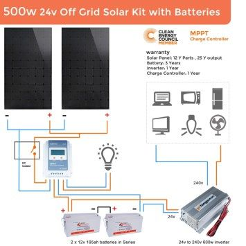 The Most Incredible And Interesting Off Grid Solar Wiring Diagram Regarding Your Own Home Yugteatr Off Grid Solar Solar Panels Solar Panels For Home