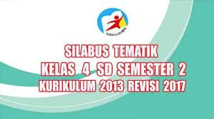 25 Silabus K13 Kelas 4 Semester 2 Png Kurikulum Matematika Kelas 4 Belajar