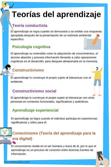 450 Ideas De Clases Virtuales En 2021 Aprendizaje Enseñanza Aprendizaje Educacion