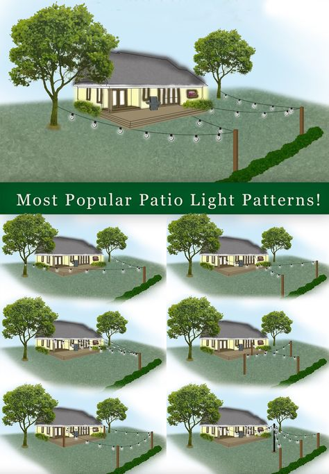 How to Plan and Hang Patio Lights – Christmas Lights, Etc How to Plan and Hang Patio Lights – Christmas Lights, Etc,House Ideas How to Hang Patio Lights – Popular Outdoor Lighting Designs Hanging Patio Lights, Backyard String Lights, Backyard Lighting, Outdoor Lighting, Outdoor Decor, Canopy Lights, String Lighting, Club Lighting, Lights For Backyard