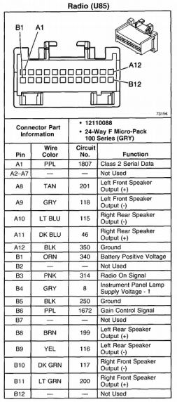 18 Sunfire Stereo Wiring Diagram In 2020 Diagram Chevy Impala Chevy