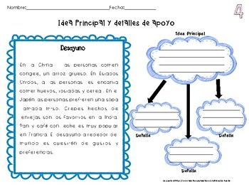 Main Idea And Supporting Details In Spanish Idea Princip Main Idea Supporting Details Spanish Resources