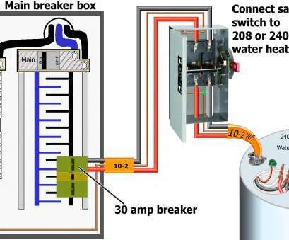 water heater 220 volt wiring diagram  pietrodavicoit