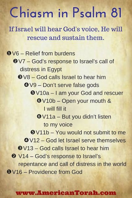 A Chiasm In Psalm 81 Describes Israel S Apostasy And Promised Redemption Psalms Bible Study Books Understanding The Bible