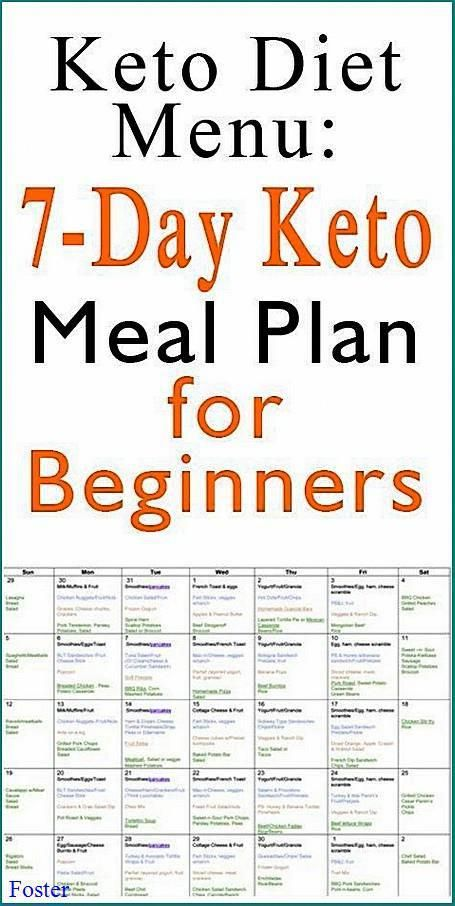 Keto Diet Meal Plan No Fish Ketogenicdiethealthy Ketogenic Diet For Beginners Diets For Beginners Ketogenic Diet Cancer