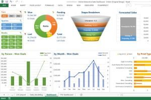 View Josh Lorg S Work Sample Online Excel Sales Dashboard From Raw