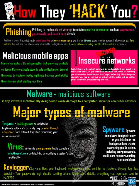 How They Hack You ..!