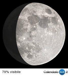 Fasi della Luna 2020 & 2021 nel 2020 | Fasi lunari, Calendario, Luna
