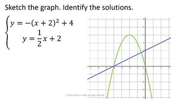 02 00 Systems Unit Quadratics Systems Of Equations Quadratic