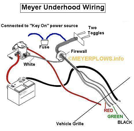 Meyer Toggles Underhood Wiring Diagram Jpg 464 454 Wire Toggle Switch Diagram