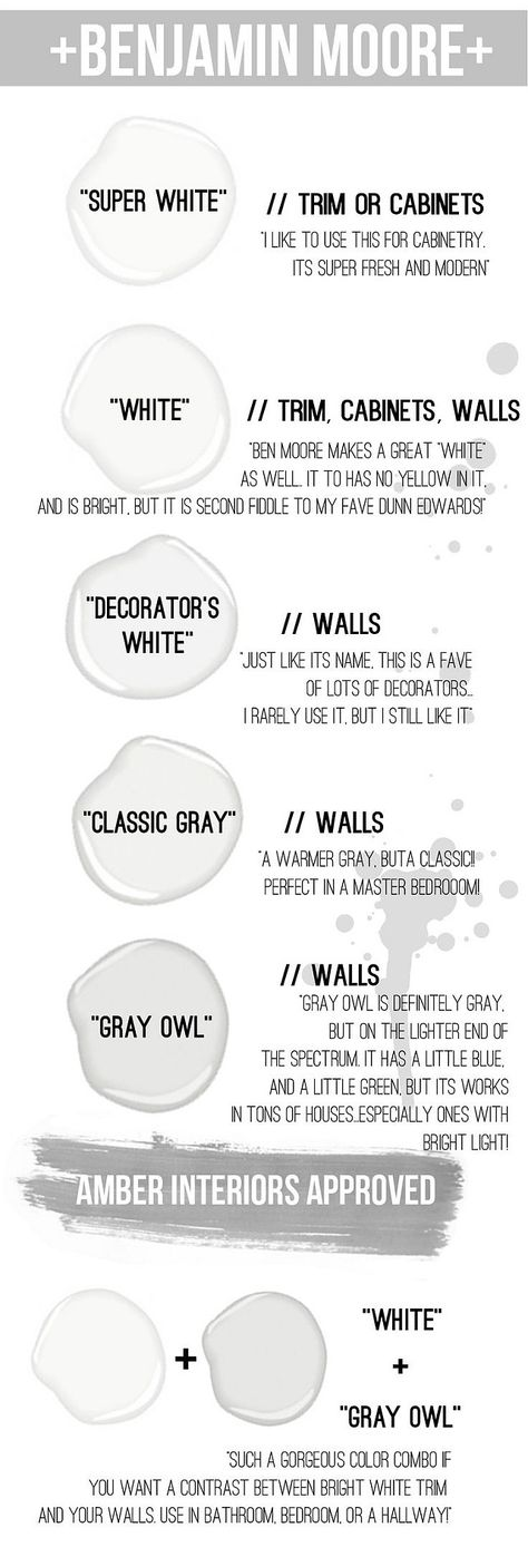 New 2015 Paint Color Ideas. Master bedroom : super white for the trim and classic gray for the walls