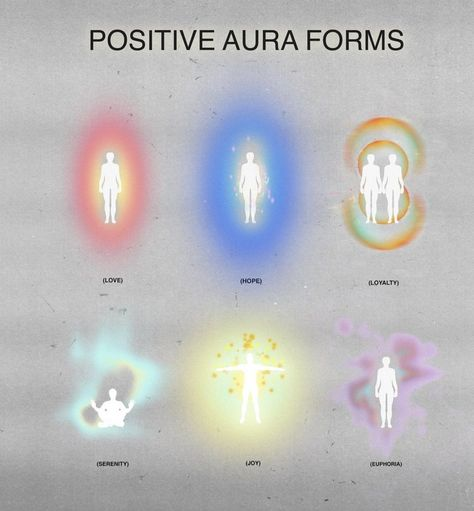 Auras, Positive And Negative, Positive Vibes, Positive Quotes, Good Energy, Book Of Shadows, Aesthetic Pictures, Law Of Attraction, Positivity