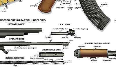"""Poster 24/""""x36/"""" MAUSER K98 Rifle Manual Exploded Parts Diagram D-Day Battle WW2"""