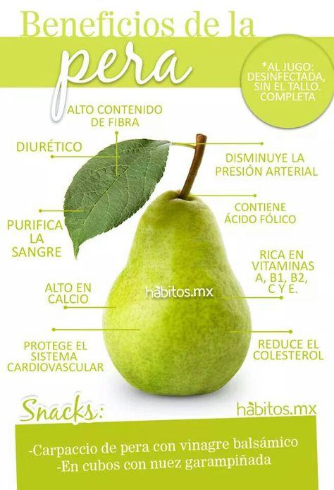 ¿Qué te parecen los beneficios de la pera? Es una fruta super completa y barata. con habitos.mx #Pera #Beneficios #Comersano