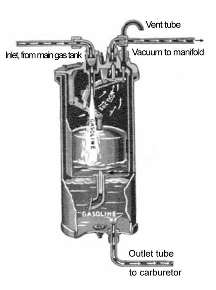 Rebuilding A Vacuum Tank Basic Repair