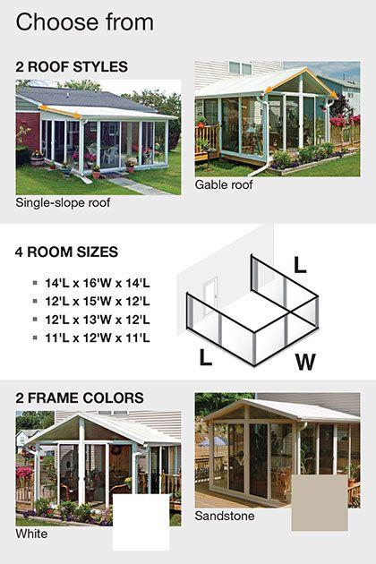 Sunroom Kit Options, EasyRoom™ DIY Sunrooms | Patio Enclosures