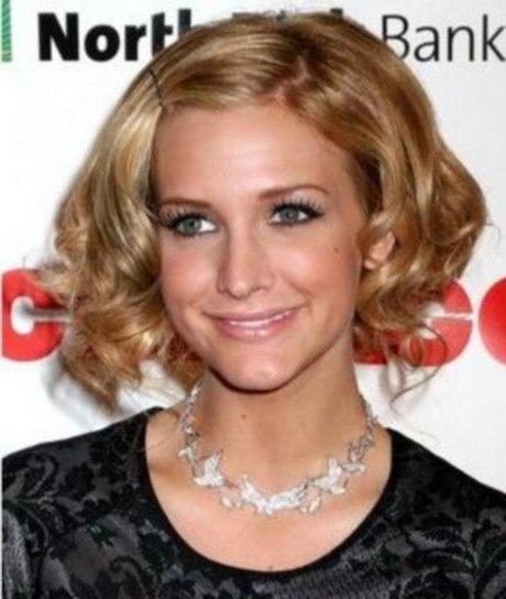 Jugendliche Frisuren Luxury Frisuren Fur Jugendlic In 2020 Kurze Lockige Frisuren Haar Styling Frisuren