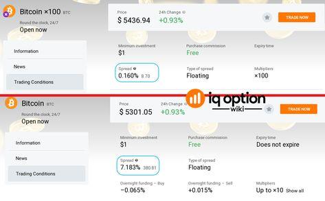 melhor automatizado forex trading software comentários negociando efetivamente cores de velas junto com o sistema de martingale